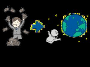 お金がたくさんあったら宇宙旅行する?→あってもしない