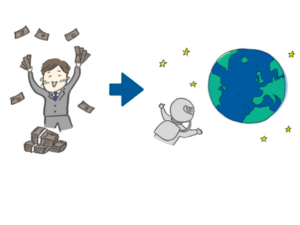 お金がたくさんあったら宇宙旅行する?
